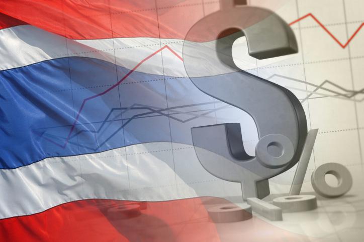 ภาวะเศรษฐกิจโลกส่งผลอย่างไรต่อคนไทย 2019